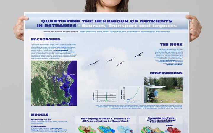 Print Design – Scientific Poster – Nutrients in Estuaries