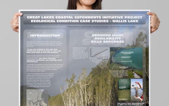 Print Design – Scientific Poster – Wallis Lake Catchment