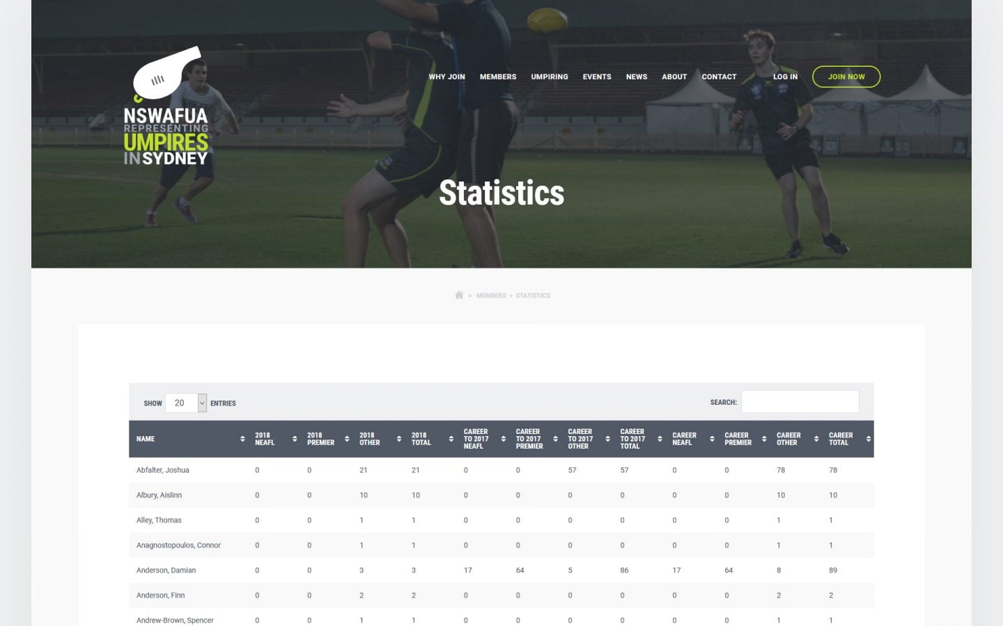 NSWAFUA Website 2019